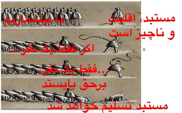 صدارت -هر یک روز دیگری که رژیم ولایت فقیه بر ایران حاکم است، روند سوریهایتر شدن ایران شتابگیرتر میشود.