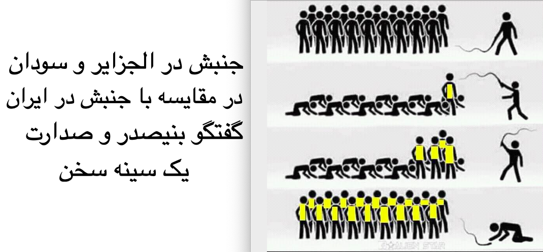 گفتگوی آقای بنیصدر و علی صدارت :جنبش در الجزایر و سودان
