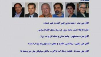 بررسی اوضاع سیاسی اجتماعی و اقتصادی ایران